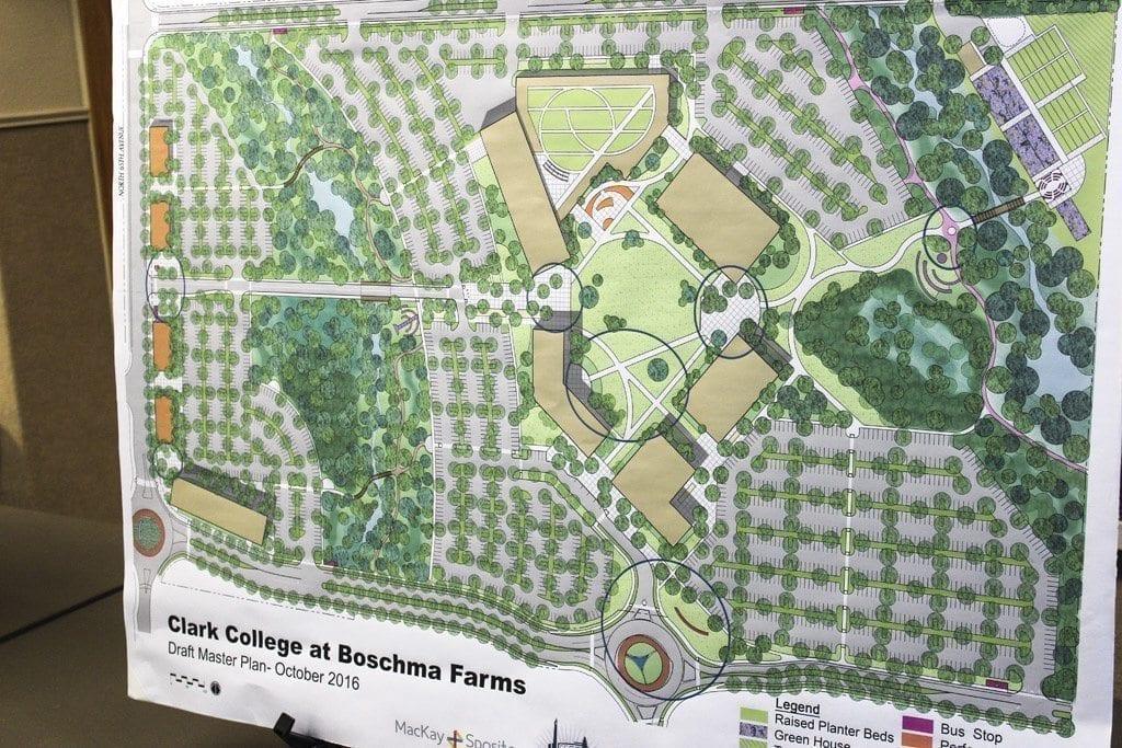 Clark College Boschma Farms Ridgefield