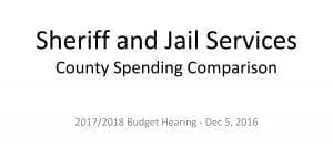Click above to view County Comparison for Sheriff and Jail Services