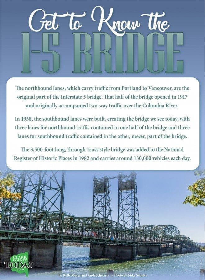 "Vancouver City Council votes 6-1 to recognize Interstate 5 bridge replacement as ""necessary and critical"" and scrubs mention of a third bridge crossing from its resolution."