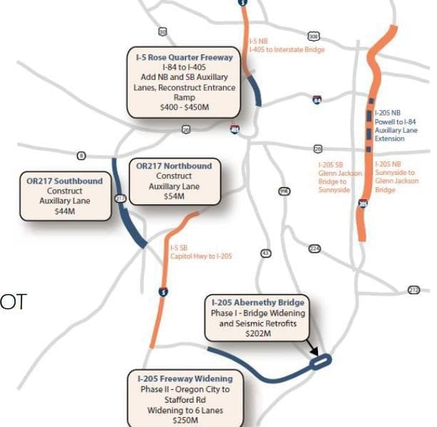 Graphic courtesy of Oregon Transportation Committee
