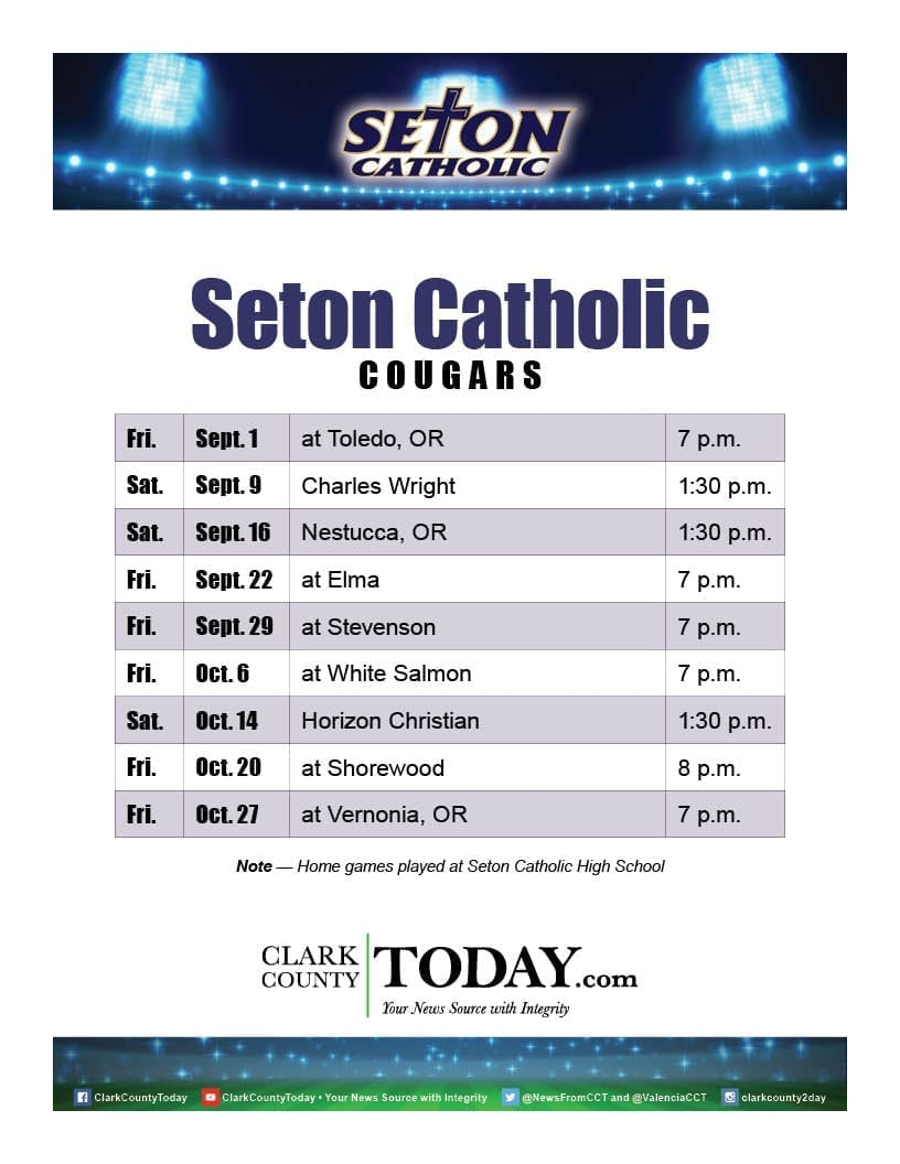 After combining with King's Way Christian last year, Seton Catholic's players feel blessed to be playing football for their own high school in 2017.