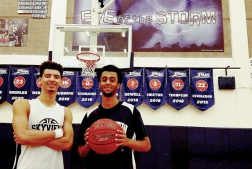 Boys Basketball: Skyview hopes 10-0 record just a start of something special
