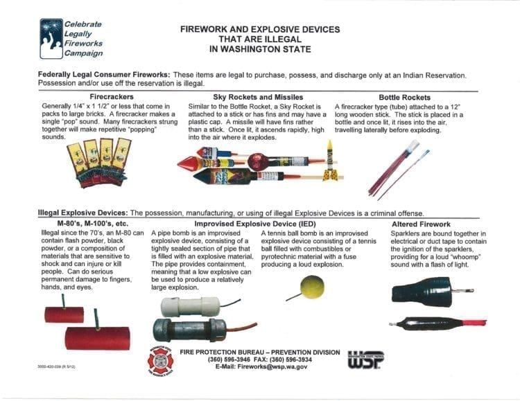Battle Ground is once again looking at possible restrictions on fireworks within city limits.