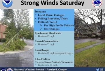 Wind storm set to slam Clark County on Saturday