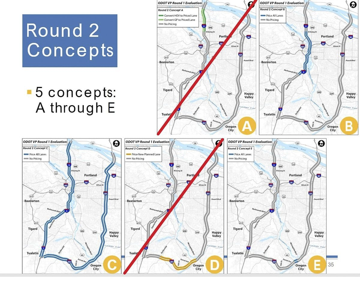 This image shows the two tolling concepts eliminated by ODOT in the most recent analysis. Photo courtesy Oregon Deptartment of Transportation