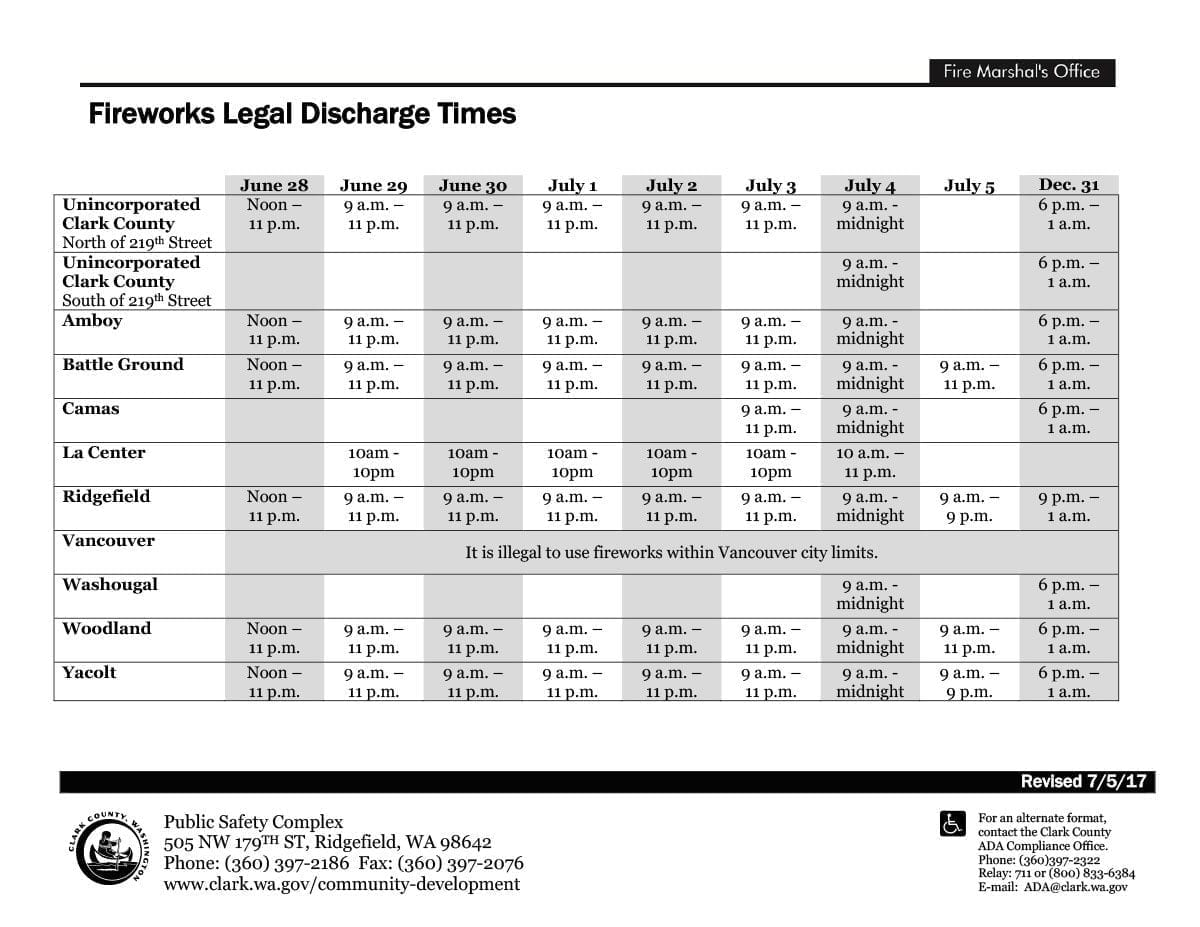 This list of times and days when fireworks are allowed in Clark County jurisdictions illustrates the broad divide in policies locally. (Click to open PDF) Grid provided by Clark County