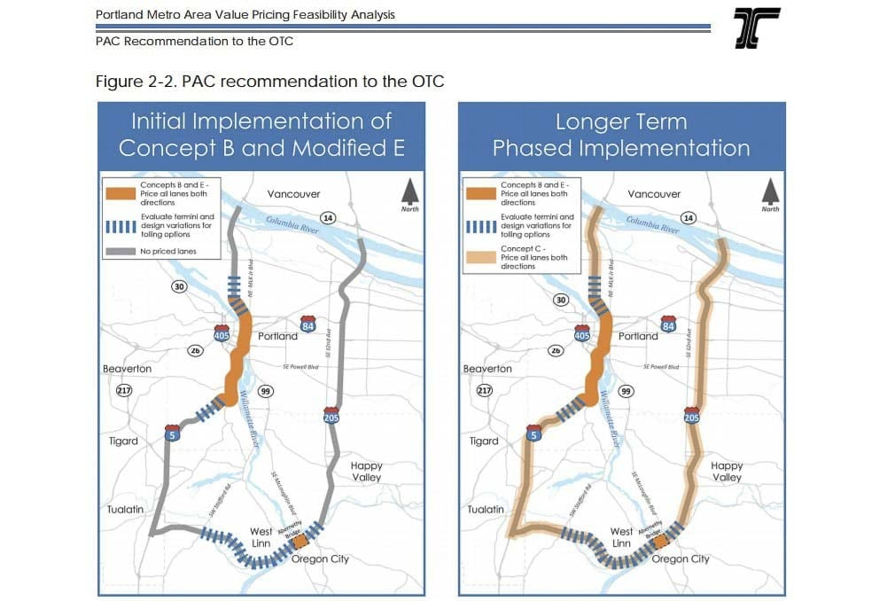 This graphic shows the final PAC recommendation to the Oregon Transportation Commission. Image courtesy ODOT