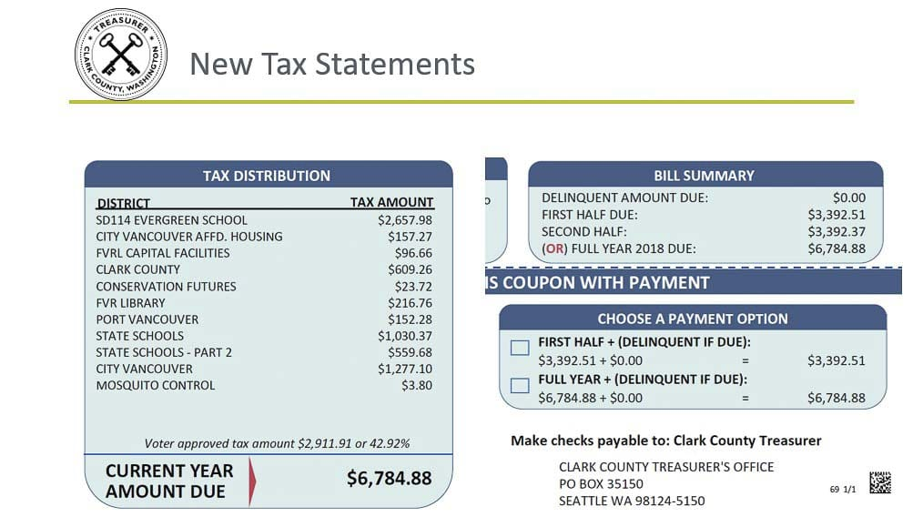 Home owners can expect more detail on their property tax statement this year. Image courtesy Clark County Treasurer