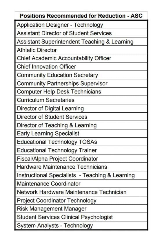 This list details the administrative positions that could potentially be cut to help Evergreen School District close an estimated $18 million budget shortfall. Image courtesy Evergreen School District