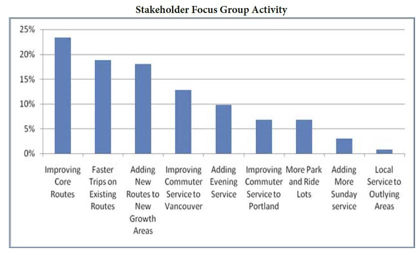 Chart courtesy http://johnley.us