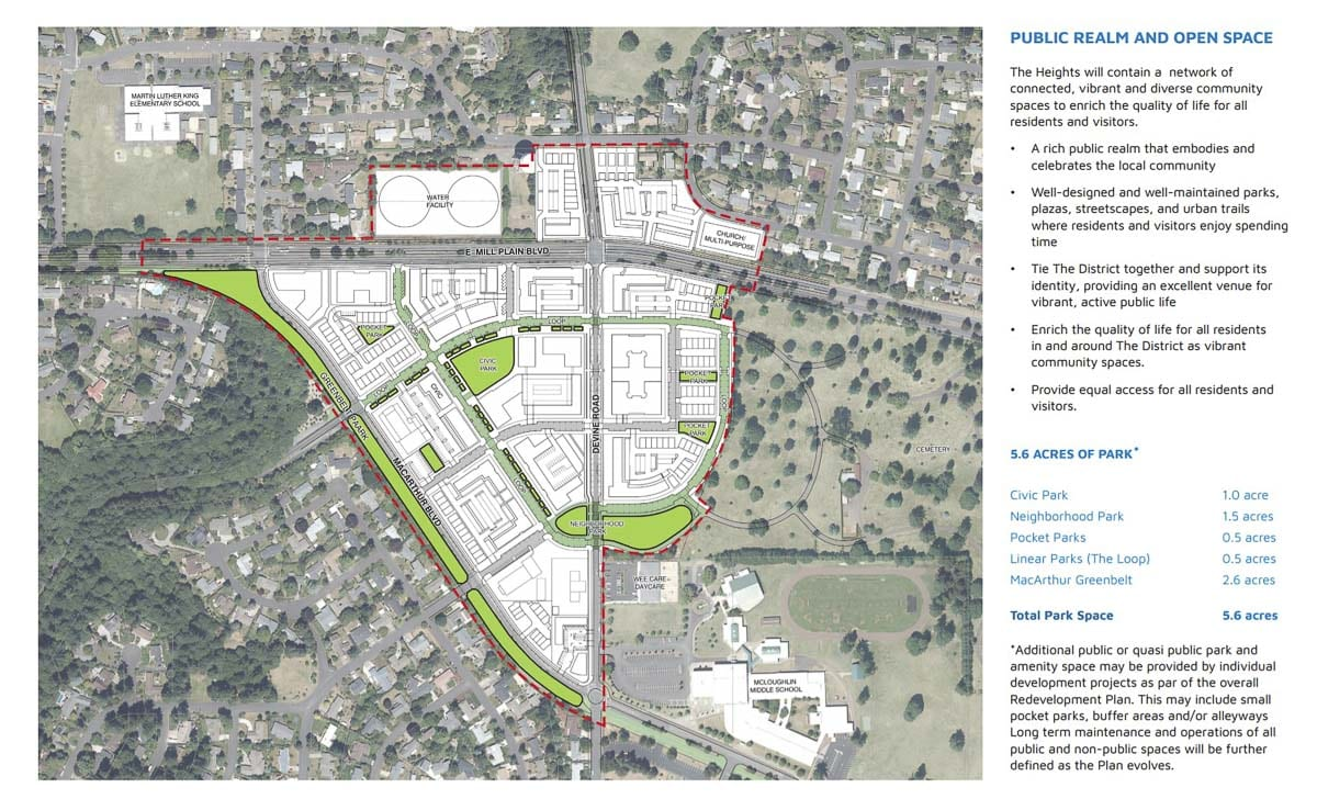 This map shows the proposed locations for 5.6 acres of parks and open space in The Heights District redevelopment area. Image courtesy city of Vancouver