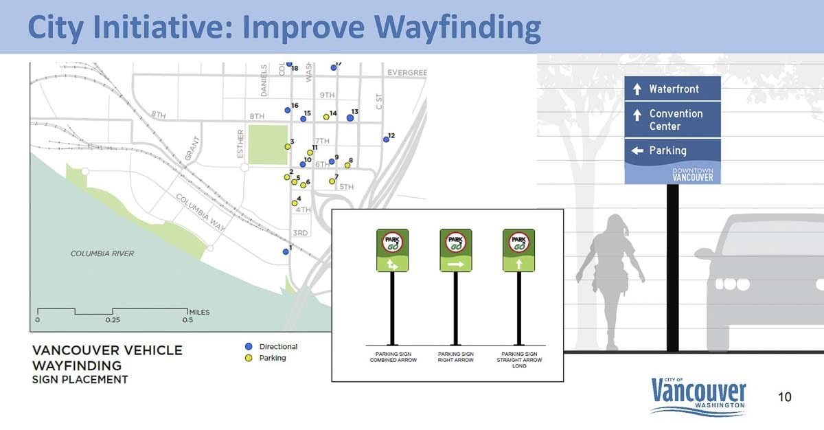 New wayfinder signage will be going up around downtown Vancouver to help guide visitors to popular areas with plenty of parking. Image courtesy city of Vancouver