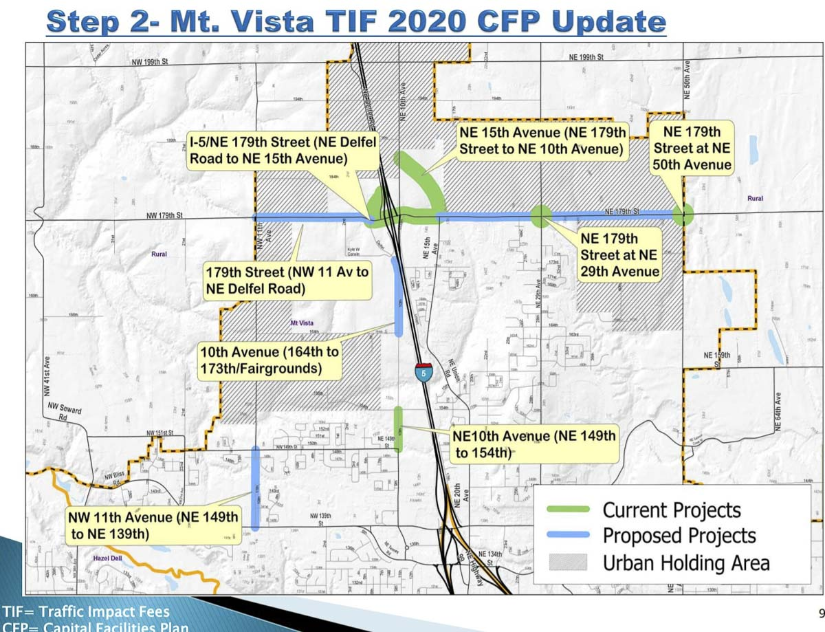 This map shows the currently planned county road projects (in green), with phase 2 improvements in blue. Image courtesy Clark County Transportation Division