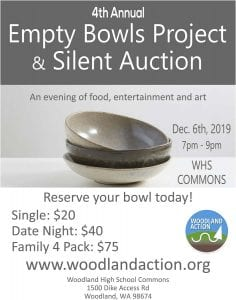 Area residents who support next month's Empty Bowls Project can enjoy an evening of entertainment and art while helping area families struggling with hunger. Attendees to the Fri., Dec. 6h fundraiser at Woodland High School will receive a meal of soup and bread provided by area restaurants.