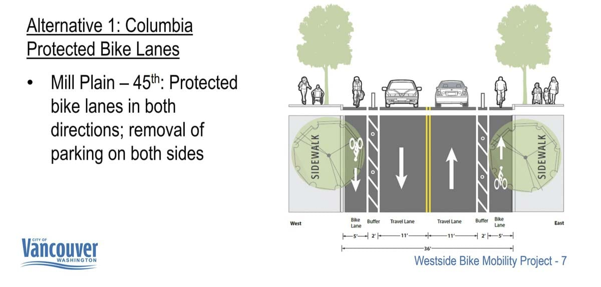 This image shows how protected bike lanes would be implemented along most of Columbia Street in downtown Vancouver under a Westside Bike Pathways program. Image Courtesy Vancouver Community and Economic Development