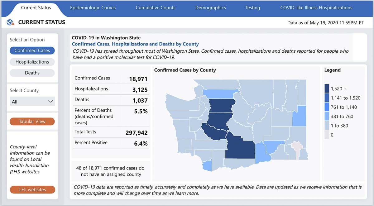 A screenshot of the Department of Health website's COVID-19 dashboard up-do-date as of May 21. Photo from Washington state DOH