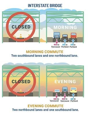 Graphic courtesy of ODOT
