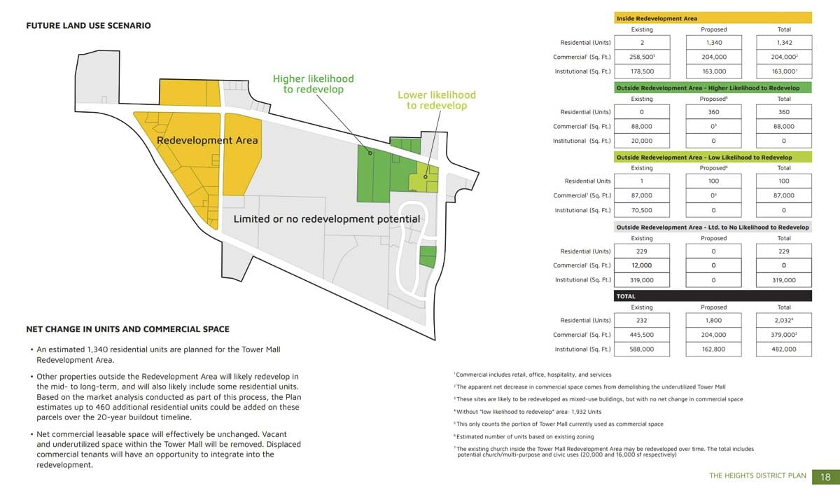 A map of The Heights redevelopment area. Photo courtesy Vancouver Community and Economic Development Department