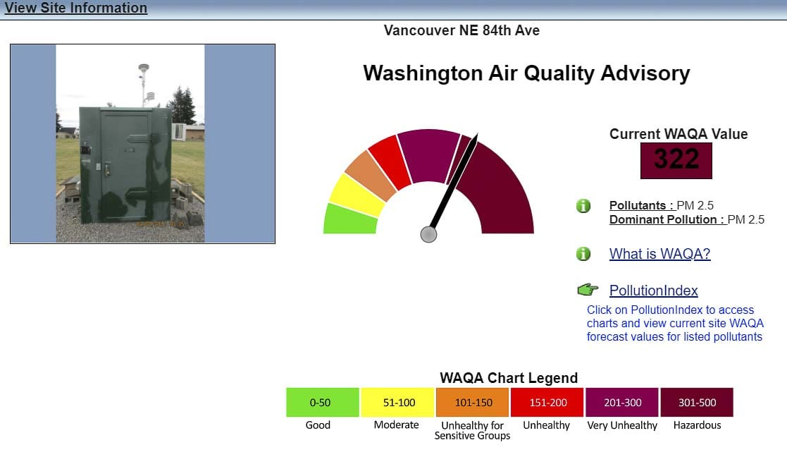 Air quality at a station on NE 84th in Vancouver shows conditions in the hazardous range. Image courtesy Southwest Clean Air Agency