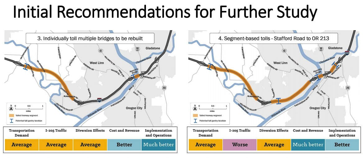 ODOT is recommending two of the five options move forward for further study. These are Alternative 3 and Alternative 4. Citizens have through Fri., Oct. 16 to submit comments. Graphic courtesy of ODOT