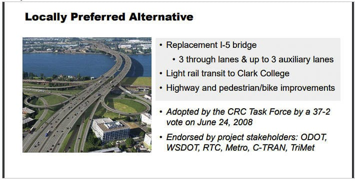 The Locally Preferred Alternative in the original Columbia River Crossing effort delivered three through lanes and light rail. It provided only a one minute improvement in the morning, southbound commute. Graphic ODOT/WSDOT