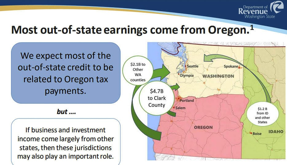 Clark County residents earned $4.7 billion in Oregon according to a Washington Department of Revenue report. Graphic from Washington Department of Revenue