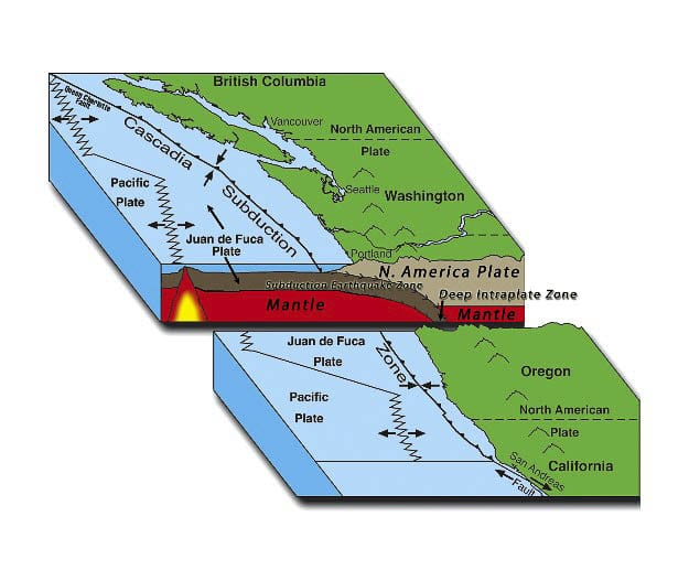 This graphic shows where the Cascadia Subduction Zone is off the Pacific coast. The fault is expected to cause a major earthquake at some point in the near future. Image courtesy State of Oregon Department of Emergency Management