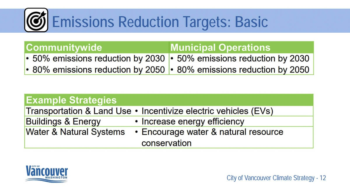 This plan represents the least aggressive option to address climate change in the city of Vancouver. Image courtesy Cascadia Consulting Group