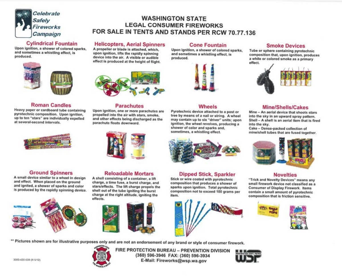 Several fireworks that are currently legal in unincorporated Clark County, such as mortars, shells, and Roman candles, could be illegal starting in 2022 if the council votes on new restrictions next month. Photo courtesy Clark County Fire Marshal's Office