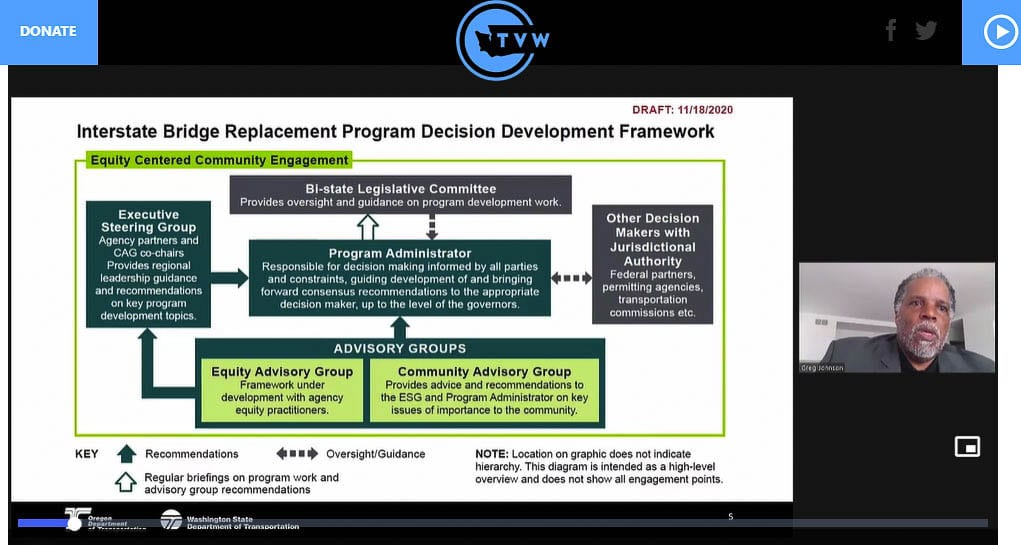 Interstate Bridge Replacement Program Administrator Greg Johnson shares the numerous groups providing input and direction to his team regarding the project. Graphic from TVW video