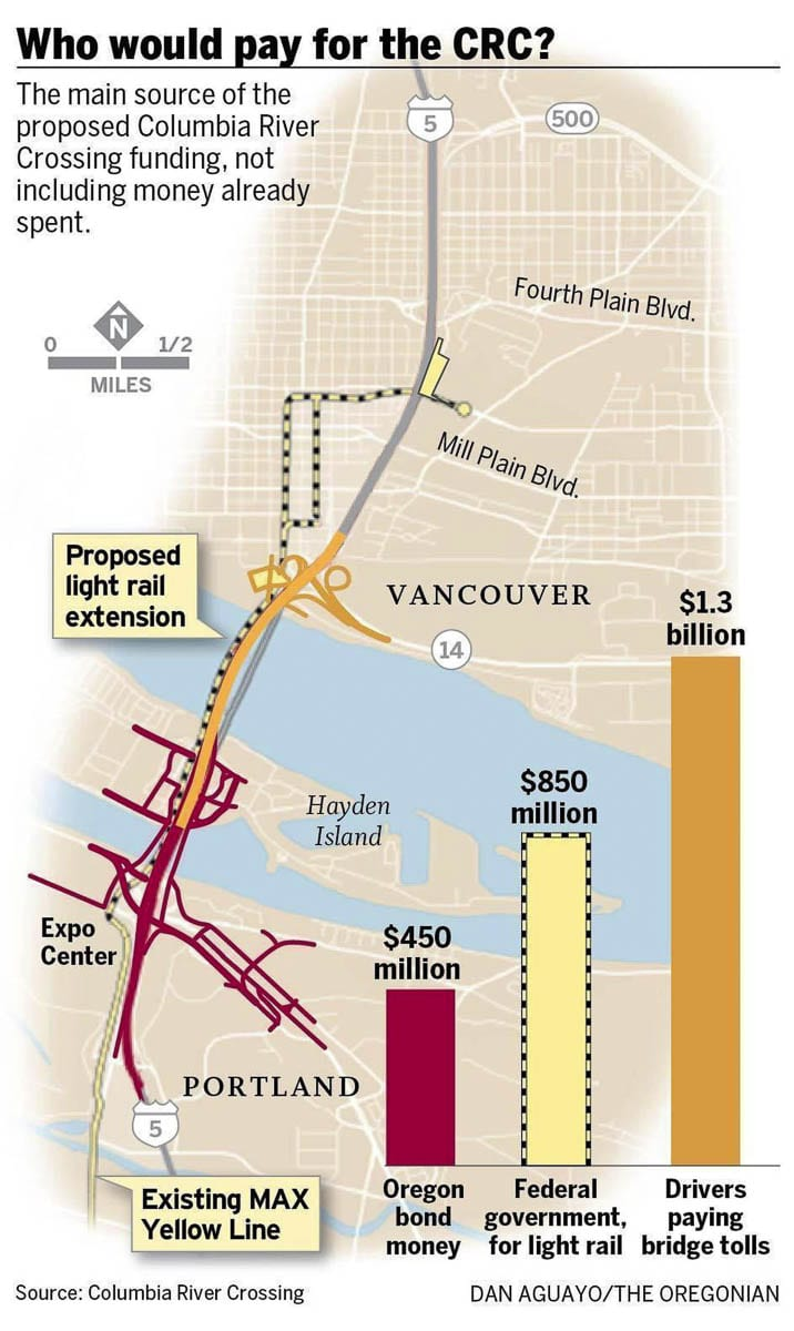 "When Oregon tried to ""go it alone"" in 2013, funding a slimmed down project that included half the project funding would be paid by tolls. Graphic courtesy of The Oregonian"