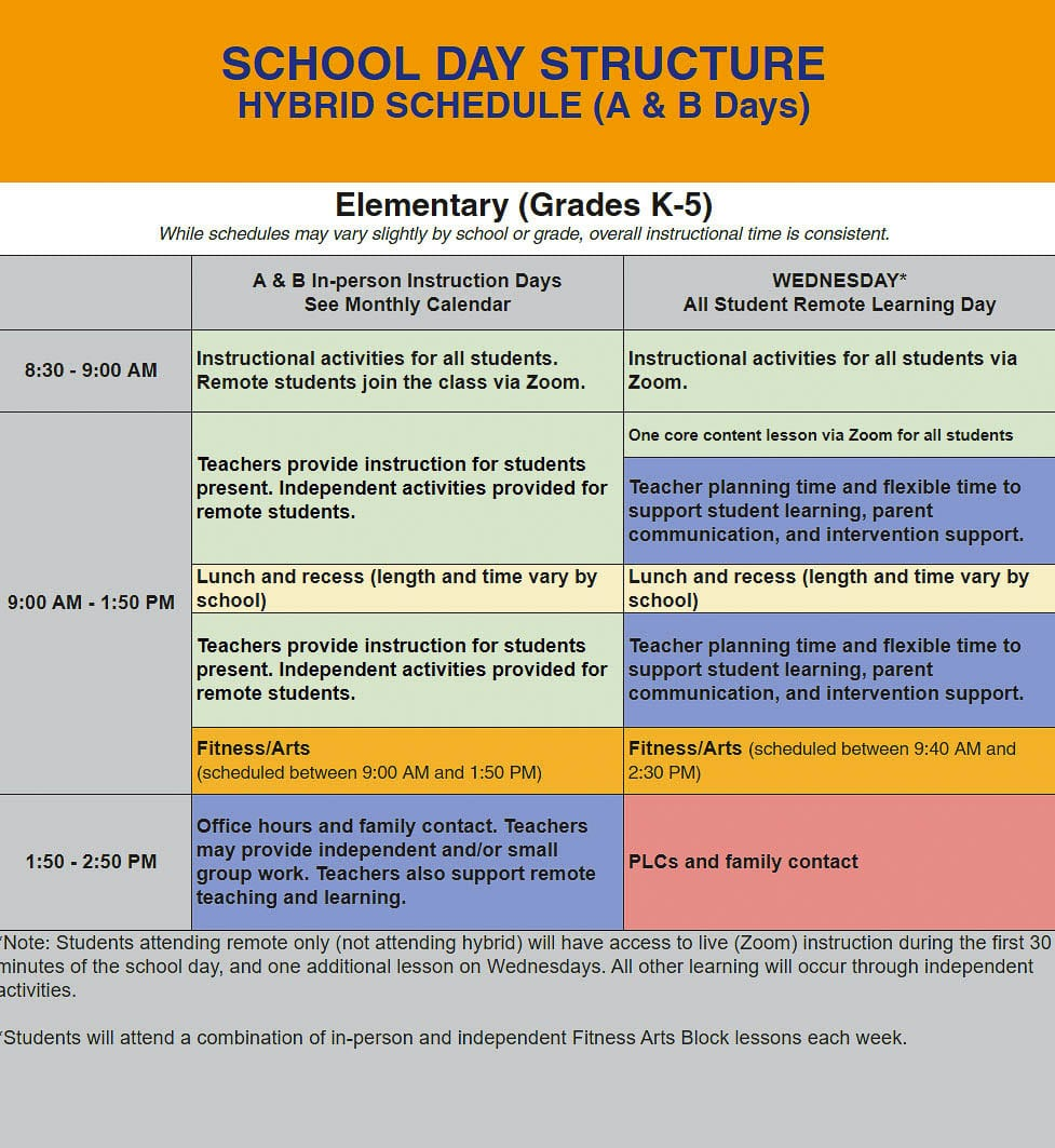 A look at the proposed kindergarten class schedule for Vancouver Public Schools. Image courtesy vansd.org