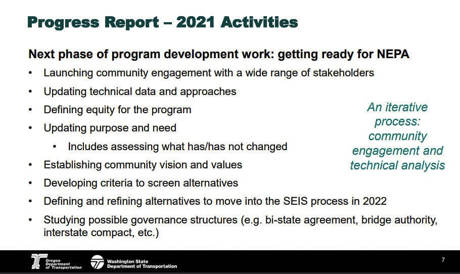 Goals for 2021 include establishing and getting input from two community advisory groups, updating the Purpose and Need, and the Vision and Values statements. Then, defining alternatives for screening for a Supplemental Draft Environmental Impact Statement is next. Graphic from IBRP