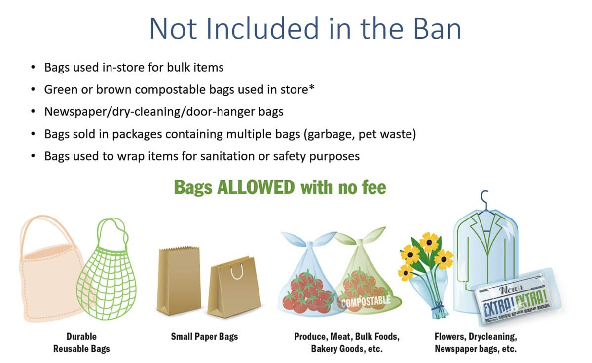 Some bags will be exempted from the ban when it takes effect in 2021. Image courtesy Washington Dept. of Ecology