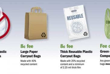 Statewide ban on single-use plastic bags now set to begin at the end of January