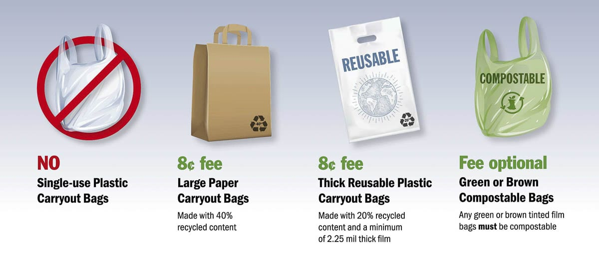 A ban on single-use plastic bags for all of Washington is now expected to take effect Jan. 30, 2021. Image courtesy Washington Dept. of Ecology