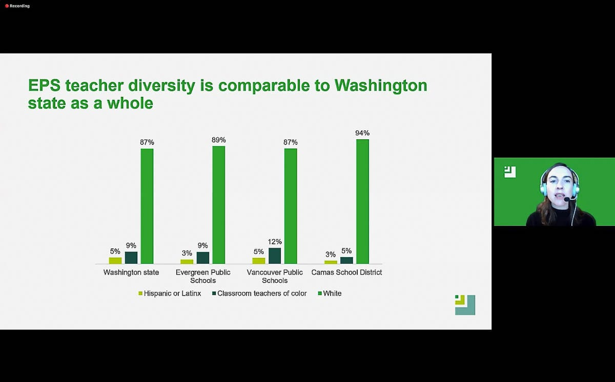 Mary Martinez-Wenzl, a senior advisor at Education Northwest, explains over a Zoom meeting how EPS compares to other districts in the area of staff diversity. Screenshot courtesy of EPS