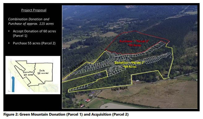 Camas will have 60 acres donated to the city and then purchase an additional 55 acres next year. Total assessed value was $20.1 million. The city will pay $3.8 million. Graphic by City of Camas.