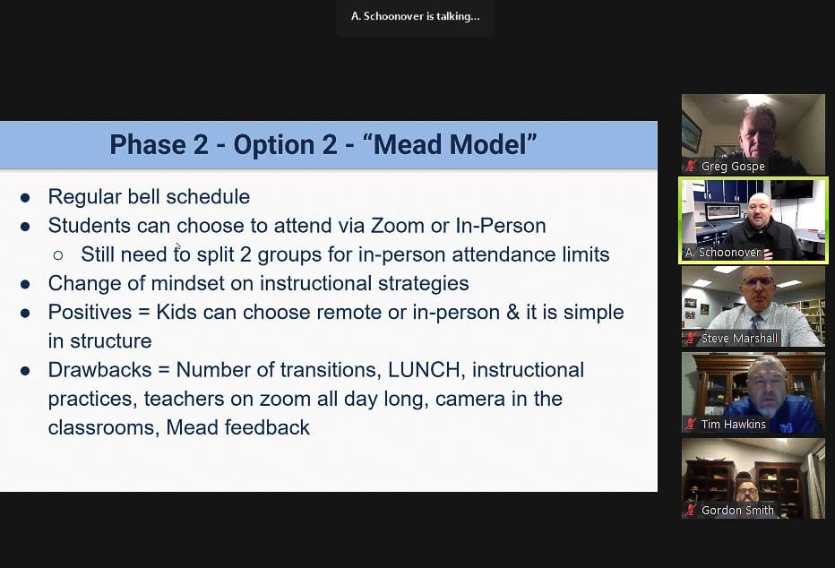 The Mead School District in Spokane model was discussed. High school students can choose in-person or remote learning. Those who attend in person, change classes multiple times each day and eat lunch at school. Graphic from Zoom by John Ley