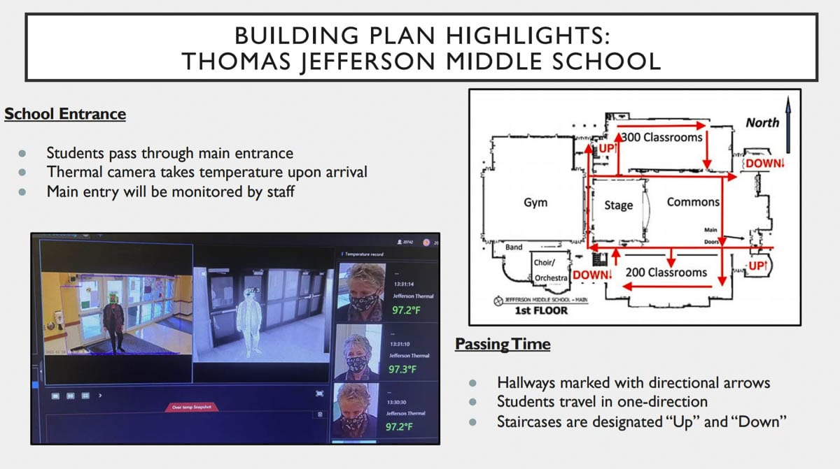Thermal imaging cameras and lots of plexiglass will greet students returning to Jefferson Middle School as soon as next month. Image courtesy Vancouver Public Schools