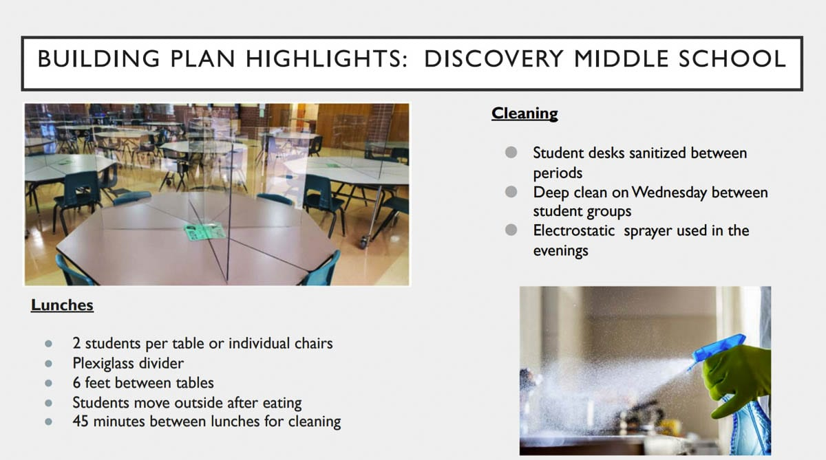 Discovery Middle School students will eat lunch at tables with plexiglass dividers, which will then be sanitized between periods. Image courtesy Vancouver Public Schools