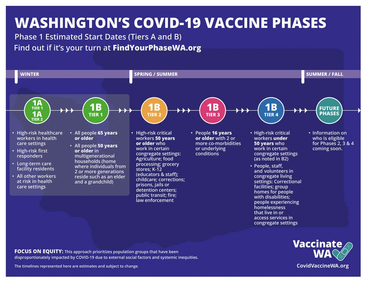 Under changes made by Washington Gov. Jay Inslee, most people over age 65 in the state could now qualify for a COVID-19 vaccination. Image courtesy Office of Washington Gov. Jay Inslee