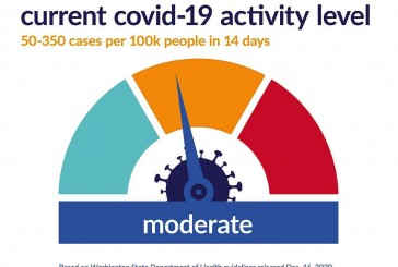 Latest COVID-19 case rate opens door for high school in-person learning