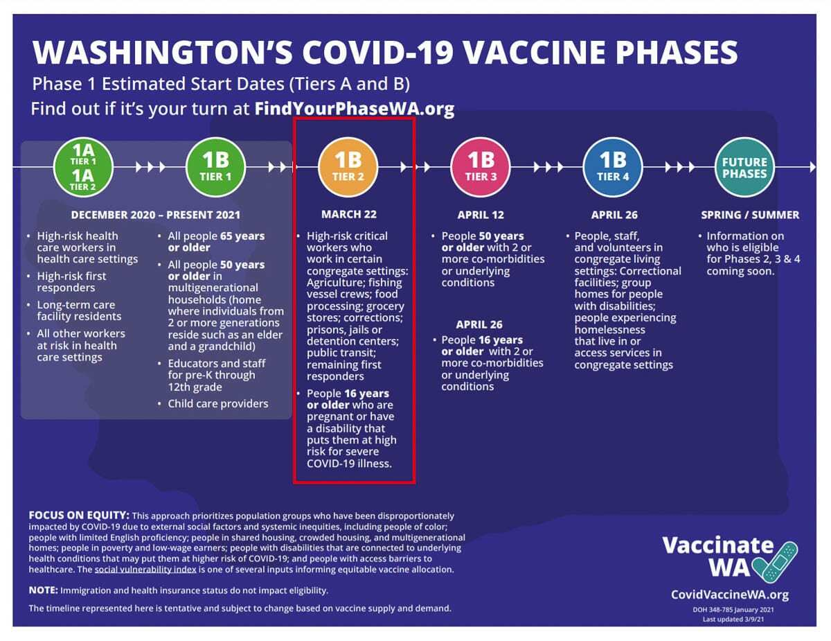 Starting Wednesday, over 740,000 more people in Washington state are eligible to receive a COVID-19 vaccine. Photo courtesy Washington Department of Health