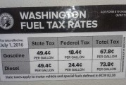 Gas tax increases, a carbon tax and a low carbon fuels tax part of legislature's transportation tax proposals