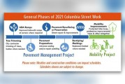 Vancouver's Columbia Street paving project starts Monday